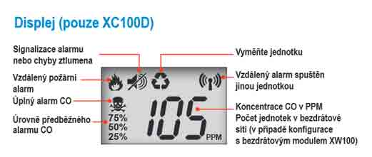 Displej detektoru XC100D Honeywell